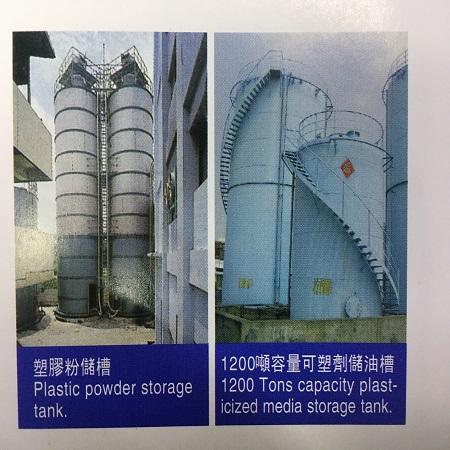 news-Comprehensive Process Planning of PVC Film-LINYANG-img-3